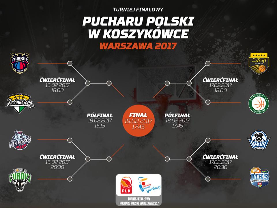 Losowanie_PP_Warszawa_2017